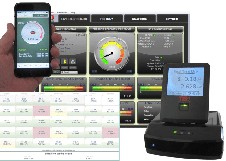 The Energy Detective Electricity Monitor